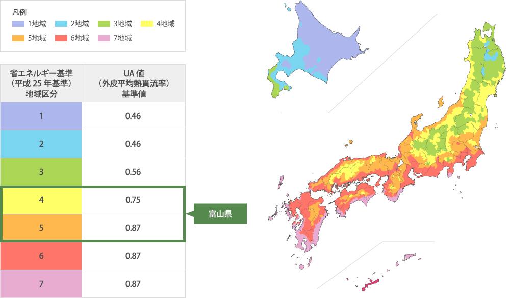 全国の地域ごとのUA値(外皮平均熱貫流率)の分布図