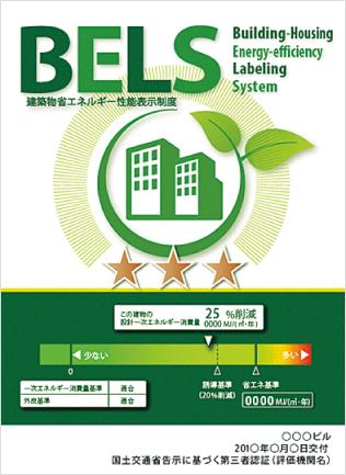 建築物省エネルギー性能表示制度