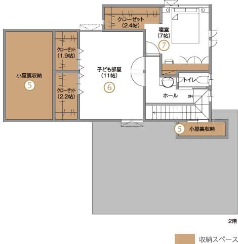 モデルハウス2階平面図